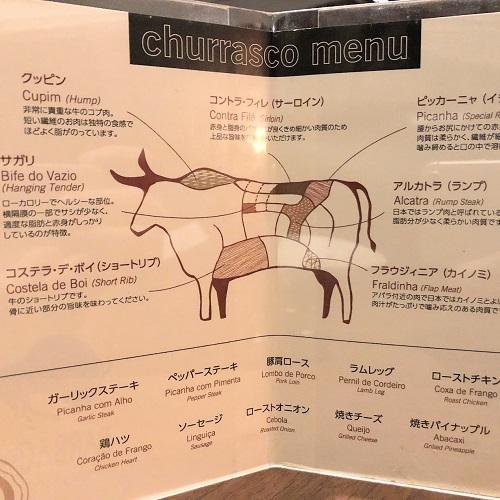 バルバッコア渋谷店のメニュー