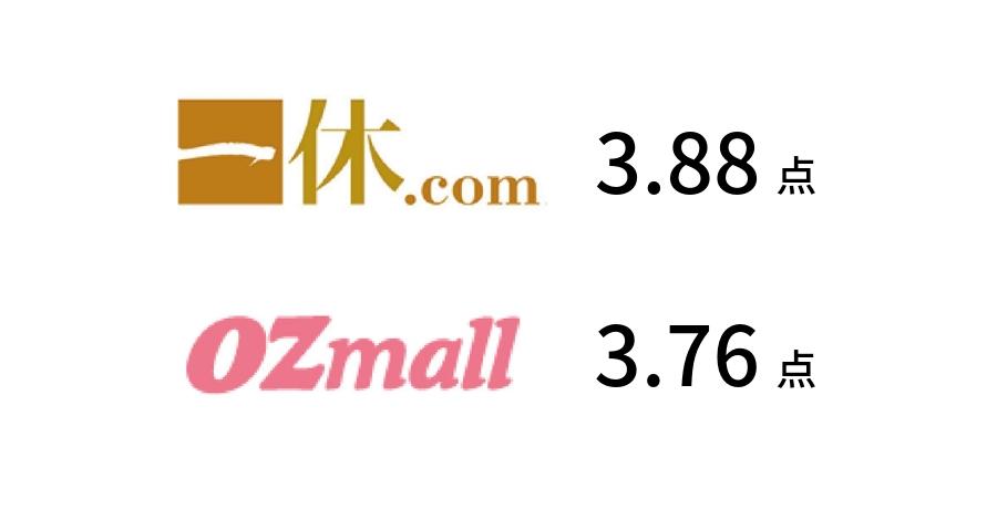 ANAインターコンチネンタルホテル東京『アトリウムラウンジ』点数